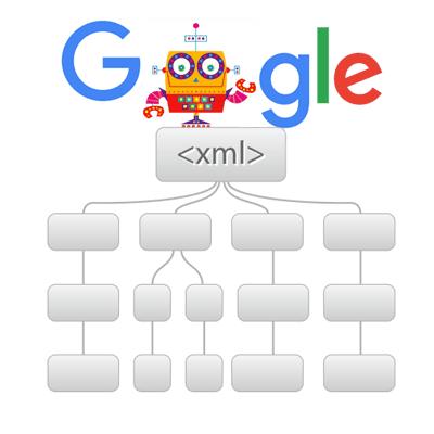 XML-sitemap-laten-genereren-in-PrestaShop-voor-Google-maakt het makkelijker-voor-de-Google-crawlers