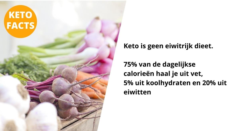 wat is het keto dieet
