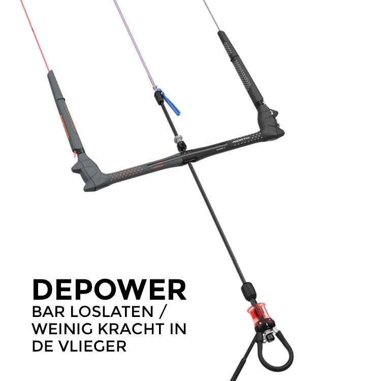 kite depower power