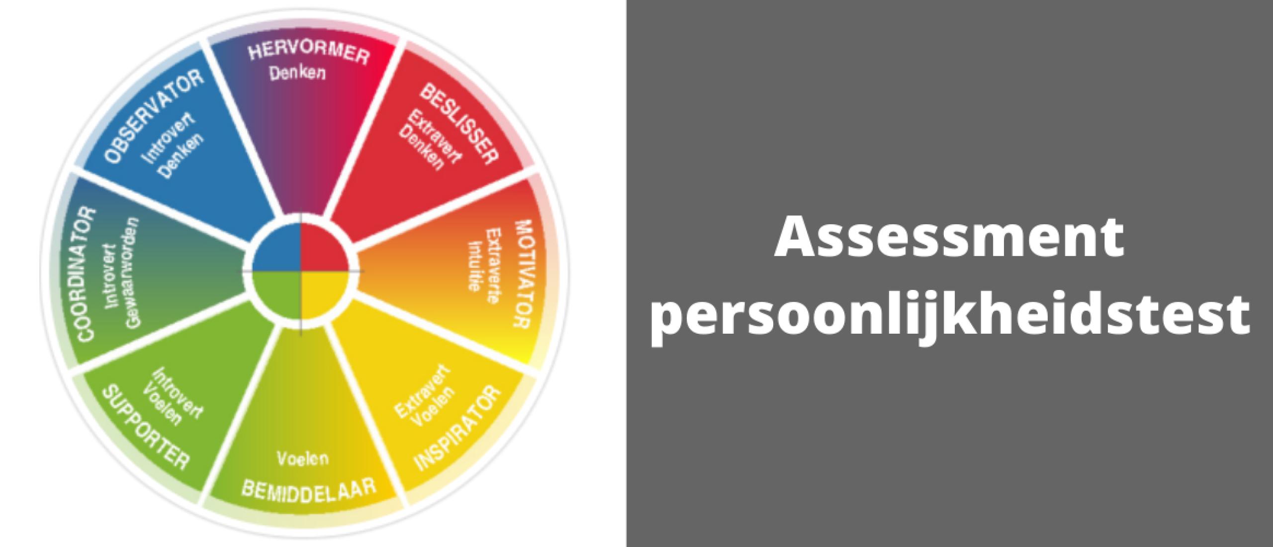 Assessment persoonlijkheidstest