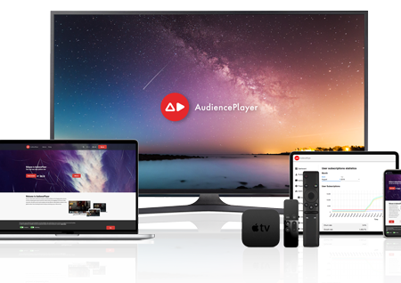 Your training videos on any device and platform with AudiencePlayer