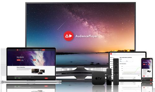 white label video player - AudiencePlayer video streaming platform