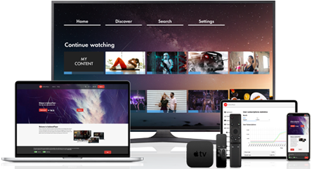 AudiencePlayer video platform software