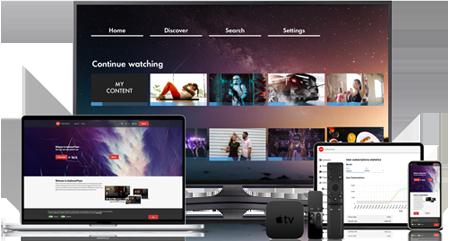 Start je eigen videoplatform voor een betaalbare prijs