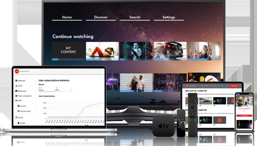 Start je eigen videoplatform op elk scherm met AudiencePlayer