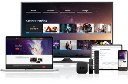 Start je eigen muziek video streaming platform