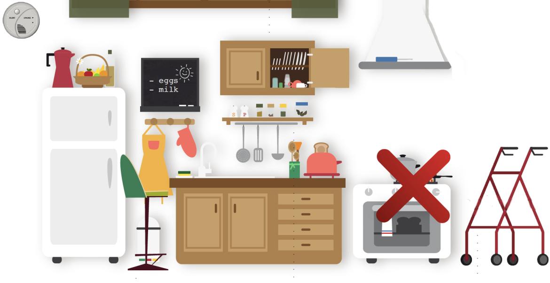 Zorg voor veiligheid in de keuken - Bano Benelux