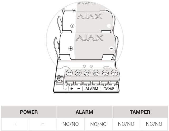 Transmisor AJAX