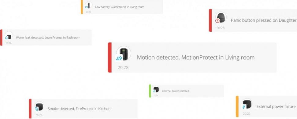 AJAX alarm system push notifications