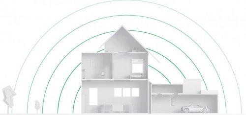 AJAX alarm system range HUB