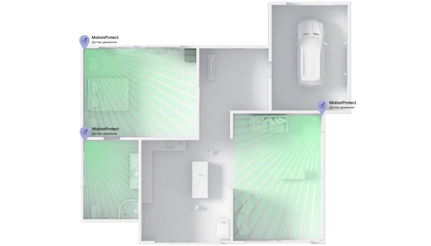 AJAX MotionProtect Plus room security