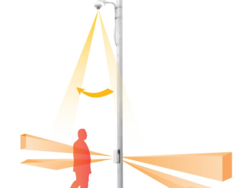 AJAX MotionProtect Curtain 4 zones | pole