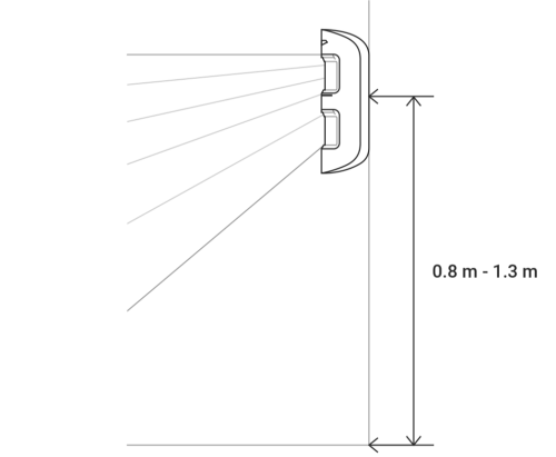 AJAX MotionPortect Outdoor height of the sensor