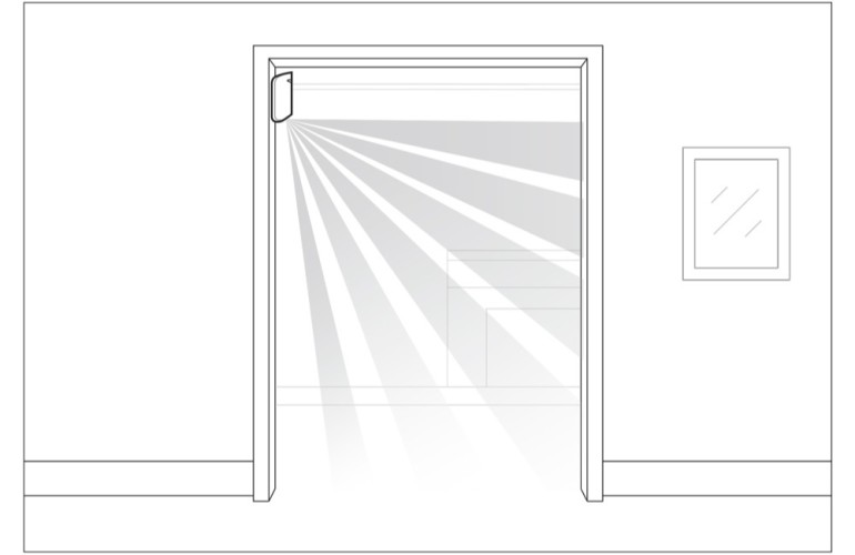 Nederlandse handleiding AJAX MotionProtect Curtain