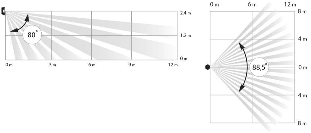 AJAX MotionProtect detector location