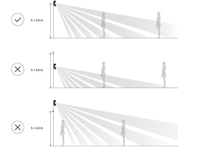 AJAX MotionProtect Manual