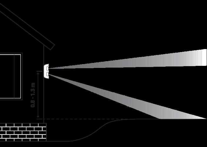 Nederlandse handleiding AJAX MotionProtect Outdoor
