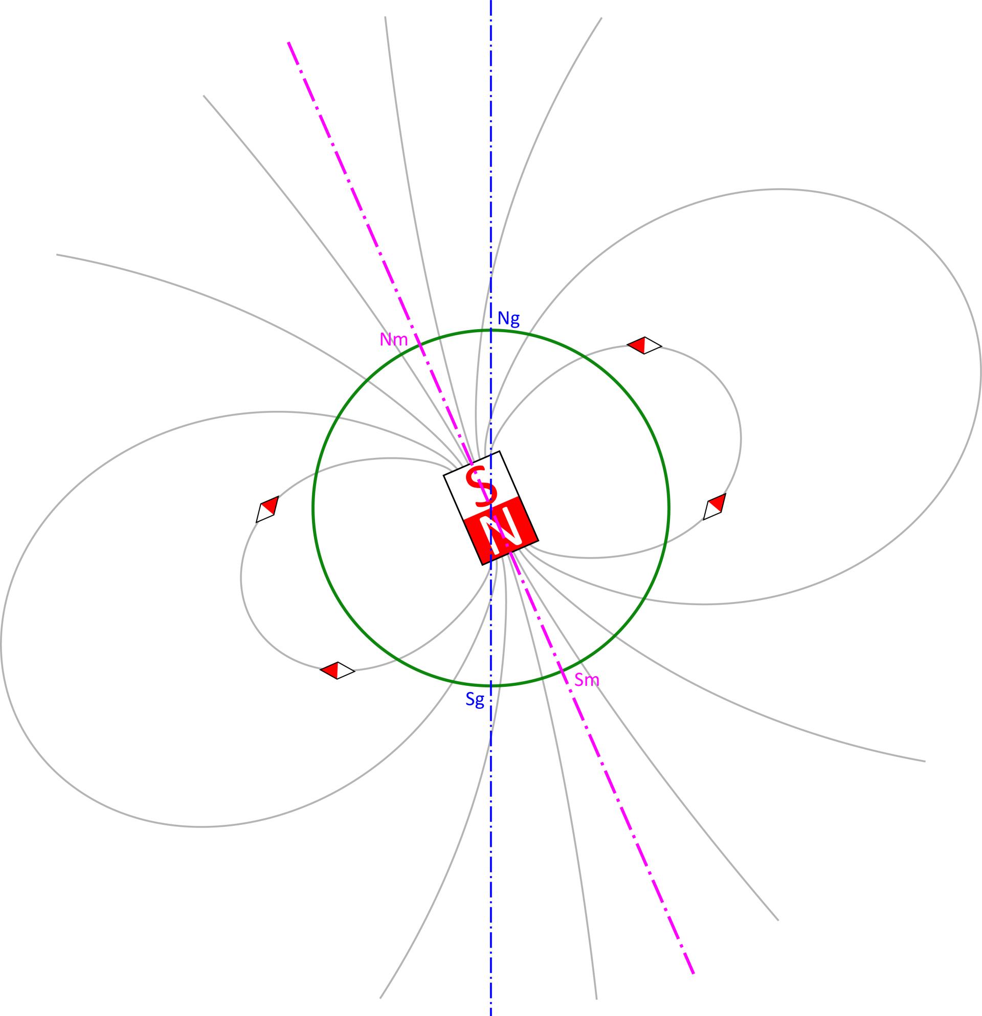 geomagnetisme