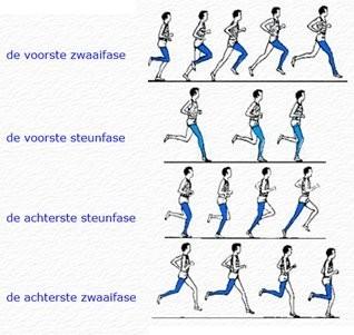 rennen-met-turnen
