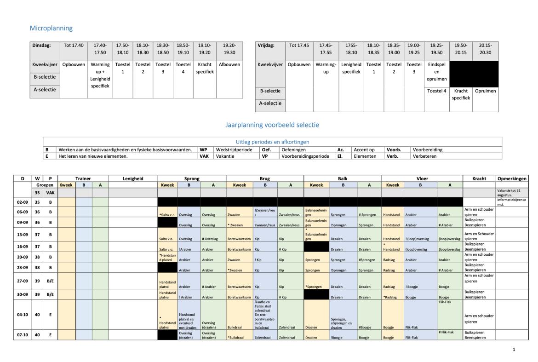 jaarplanning-turnen