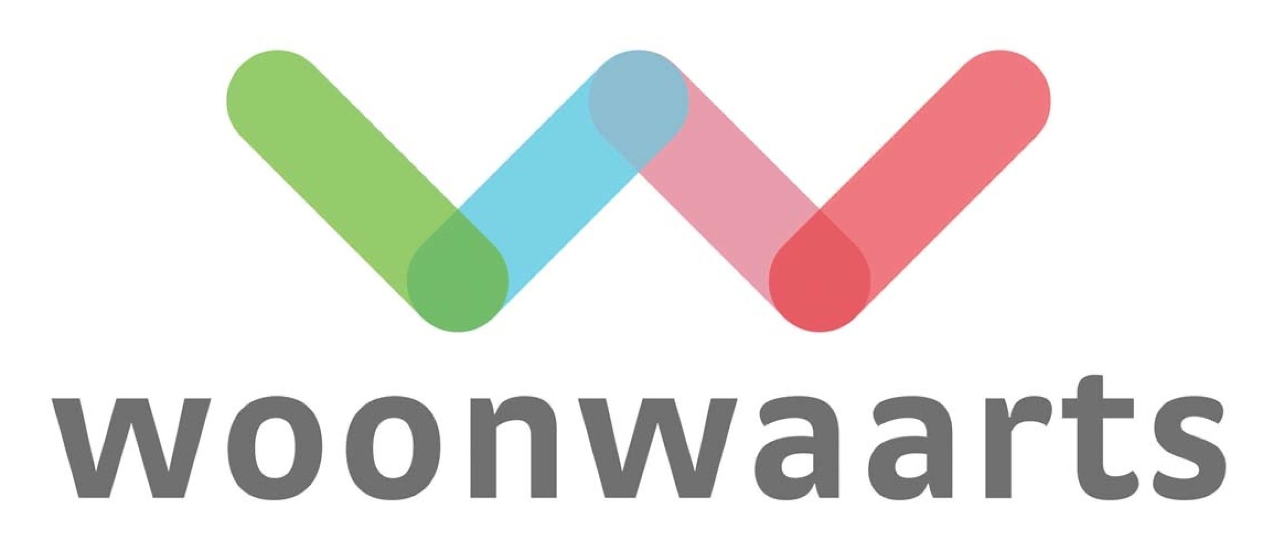 Woonwaarts | Best Practice | Controle & Audit