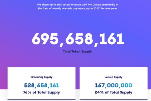 token-supply-celsius
