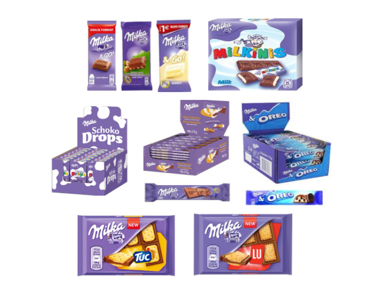 BninaFood trade and distribution - Milka