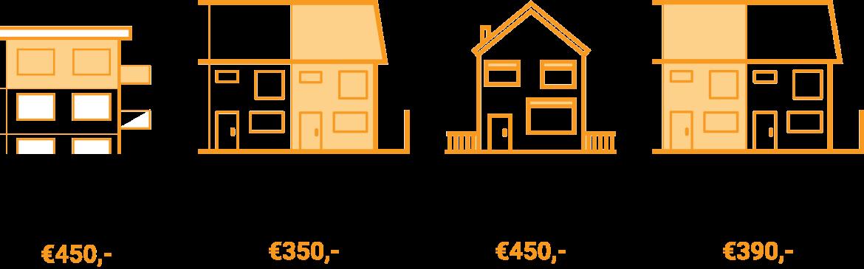 aanbouw kosten