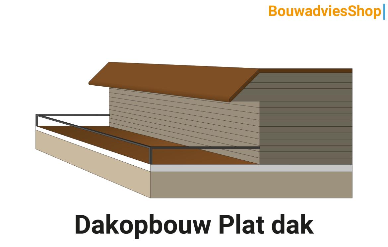 dakopbouw plat dak