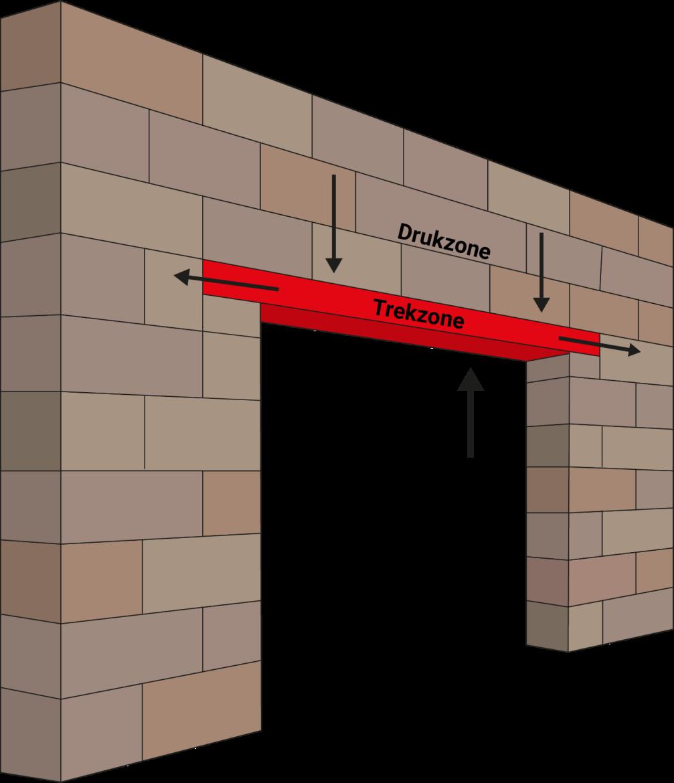 muur uitbreken