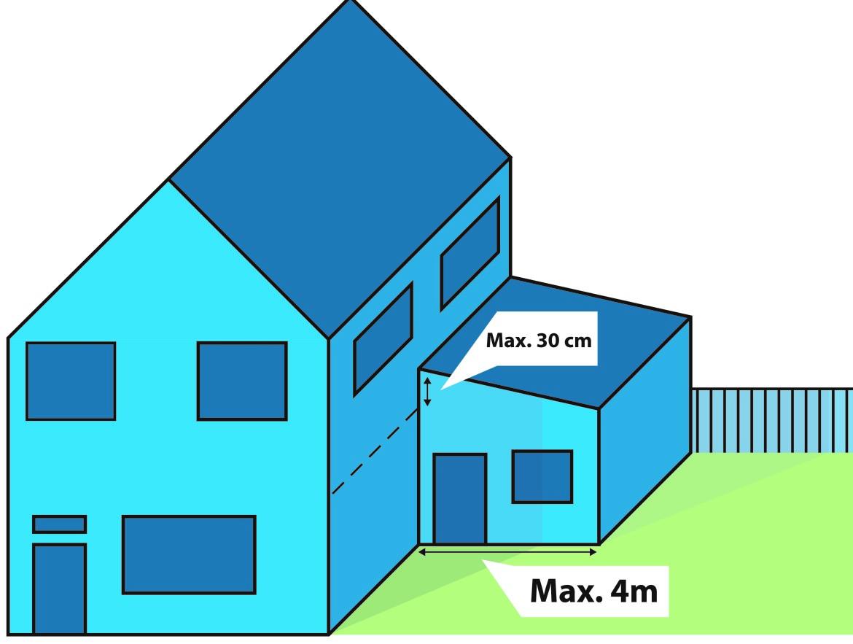 Hoe groot mag een uitbouw zijn?