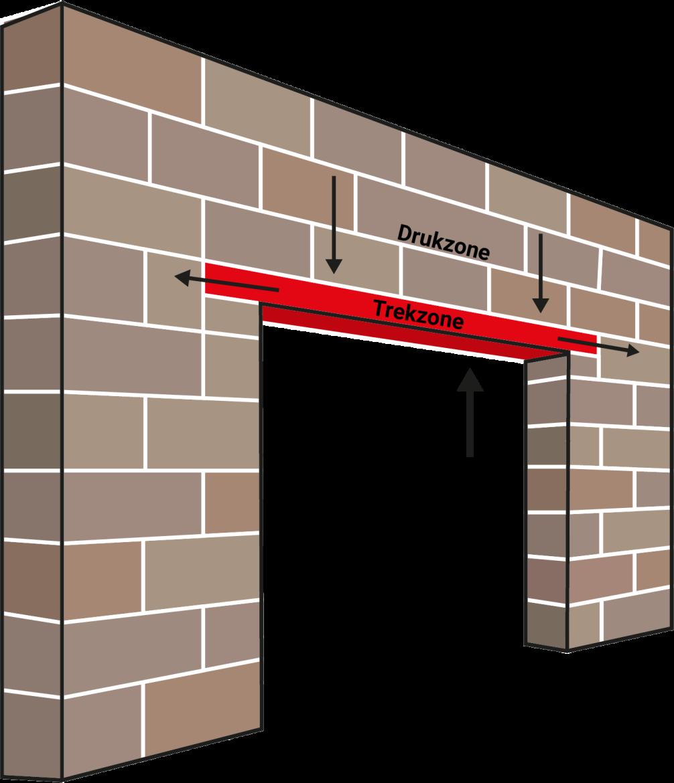 stalen balk in muur plaatsen