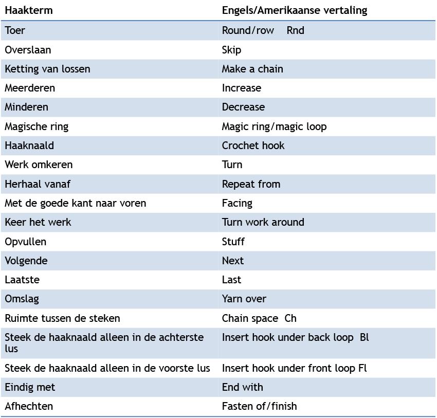 Engelse En Amerikaanse Haaktermen Breiclubnl