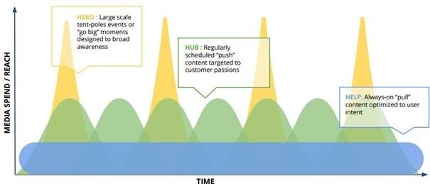 hero hub help content