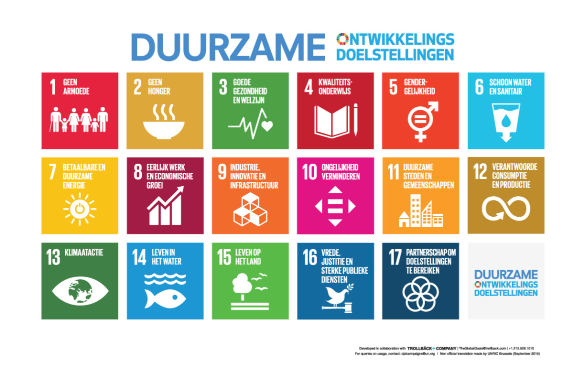 Sustainable Development Goals / Duurzame Ontwikkelings Doelstellingen