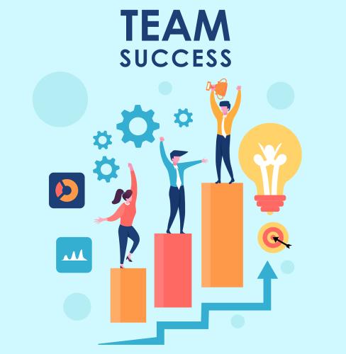 team mindset