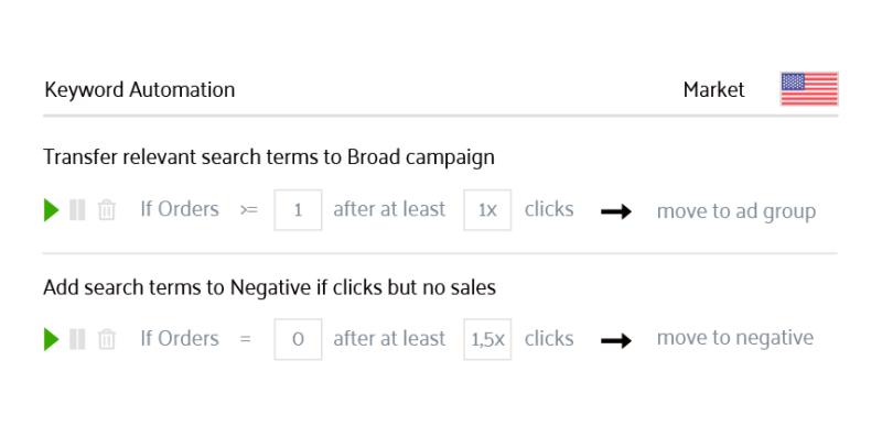 Keyword automation