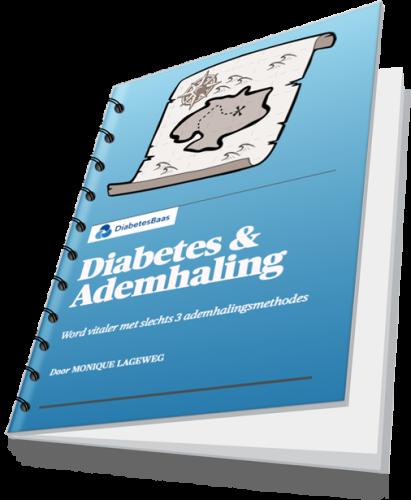 DiabetesBaas Ademhaling