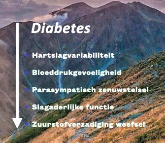 diabetes stresseffect