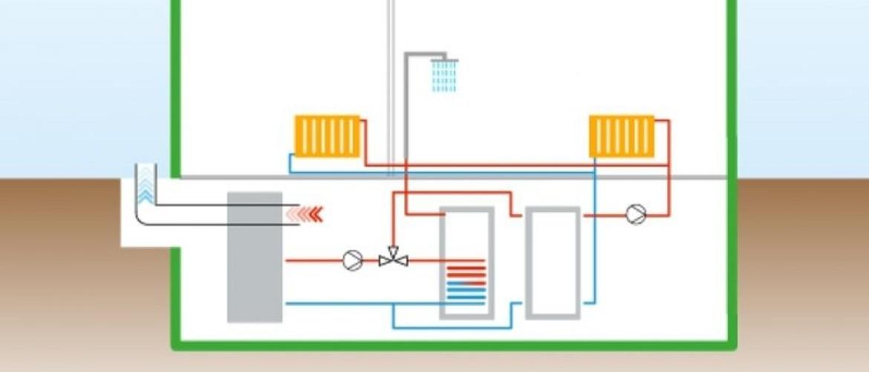 Energie besparen met een elektrische warmtepomp?