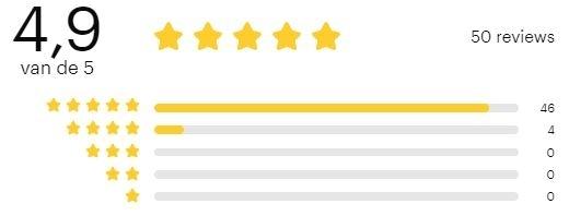 DroomplekGeluk reacties referenties reviews