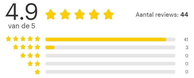 reviews reacties boek droomplekgeluk