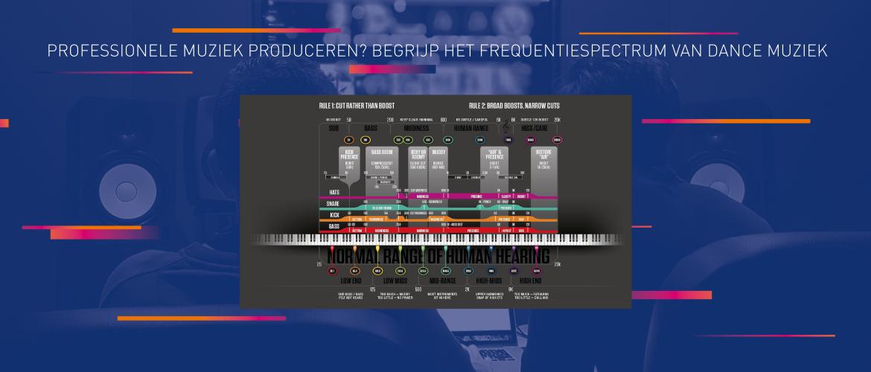 Wil jij professionele muziek produceren? Leer het frequentiespectrum van elektronische dance muziek begrijpen.