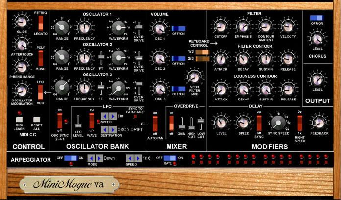 MinimogueVa Free VST Synth