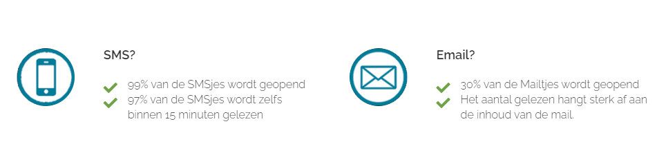 SMS vs Mail