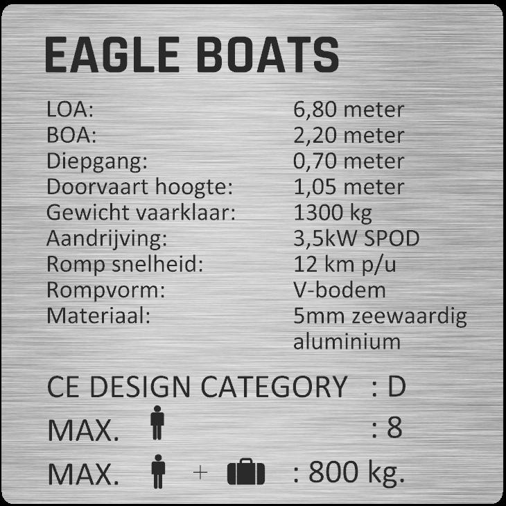 Eagle tender 680 bouwplaatje | Elektrisch Varen Centrum