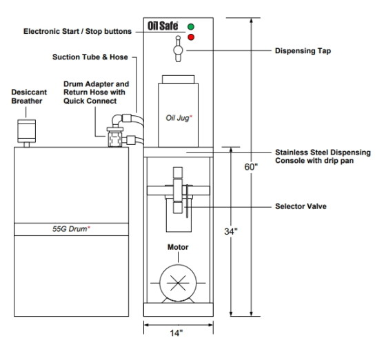 55 gallon drum work station - drawing