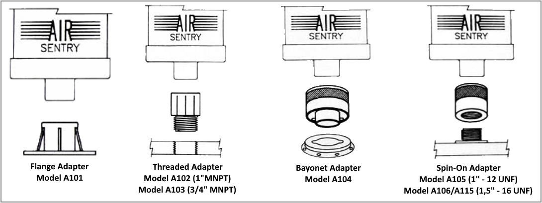 Breather Adapters for installing Air Sentry disposable bearings