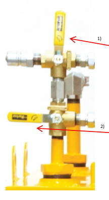 Valve handle positions