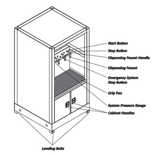 Dispensing Pod